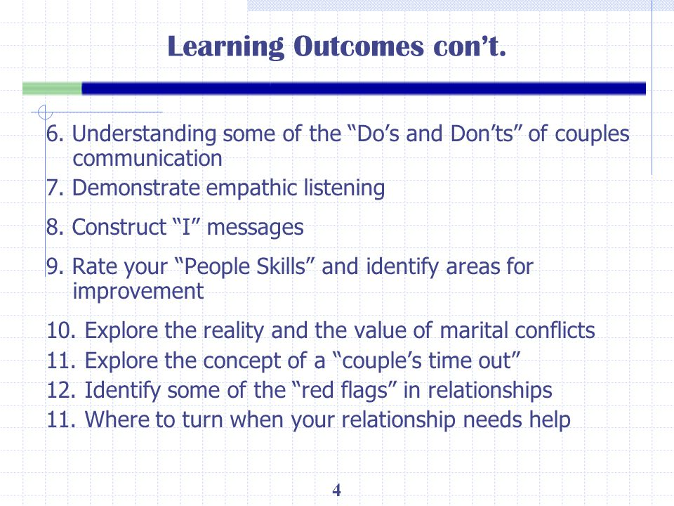 Learning Outcomes con't.