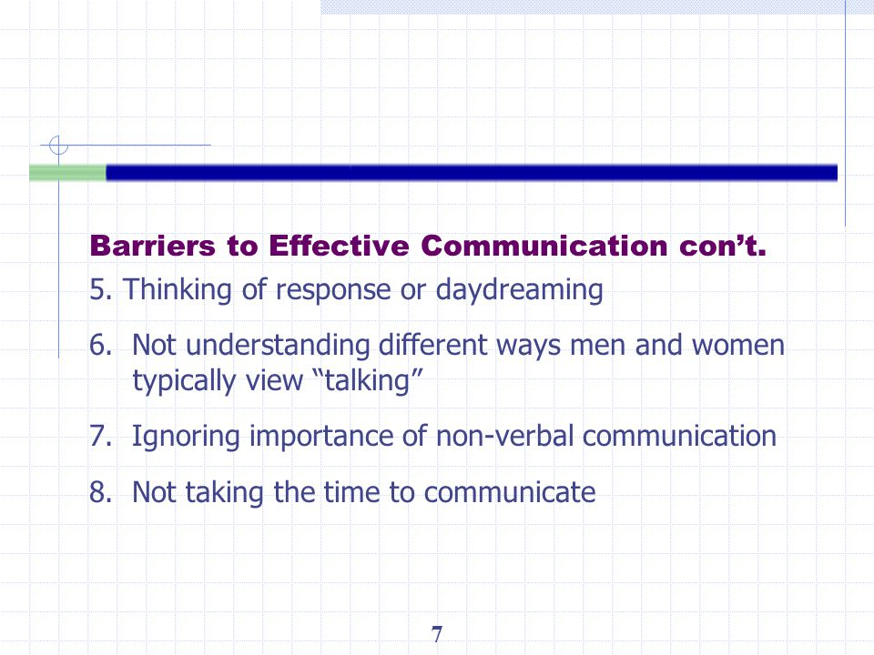 Barriers to Effective Communication con't.