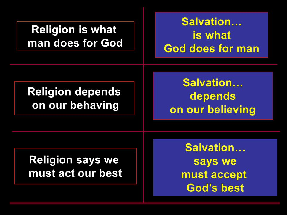 Salvation… is what God does for man Religion is what man does for God