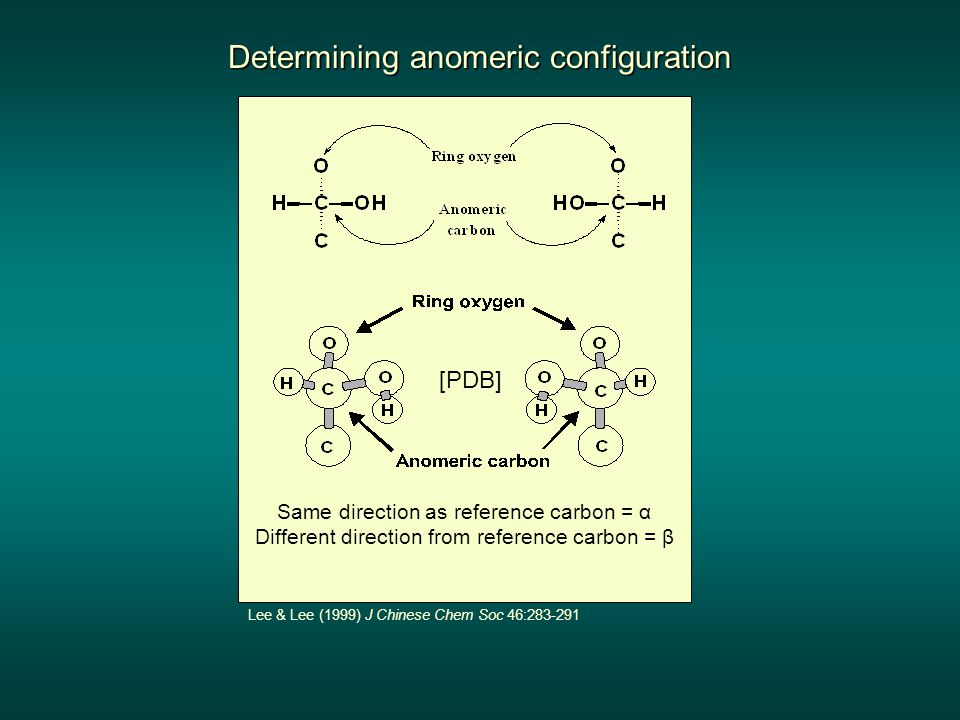 Determining anomeric configuration
