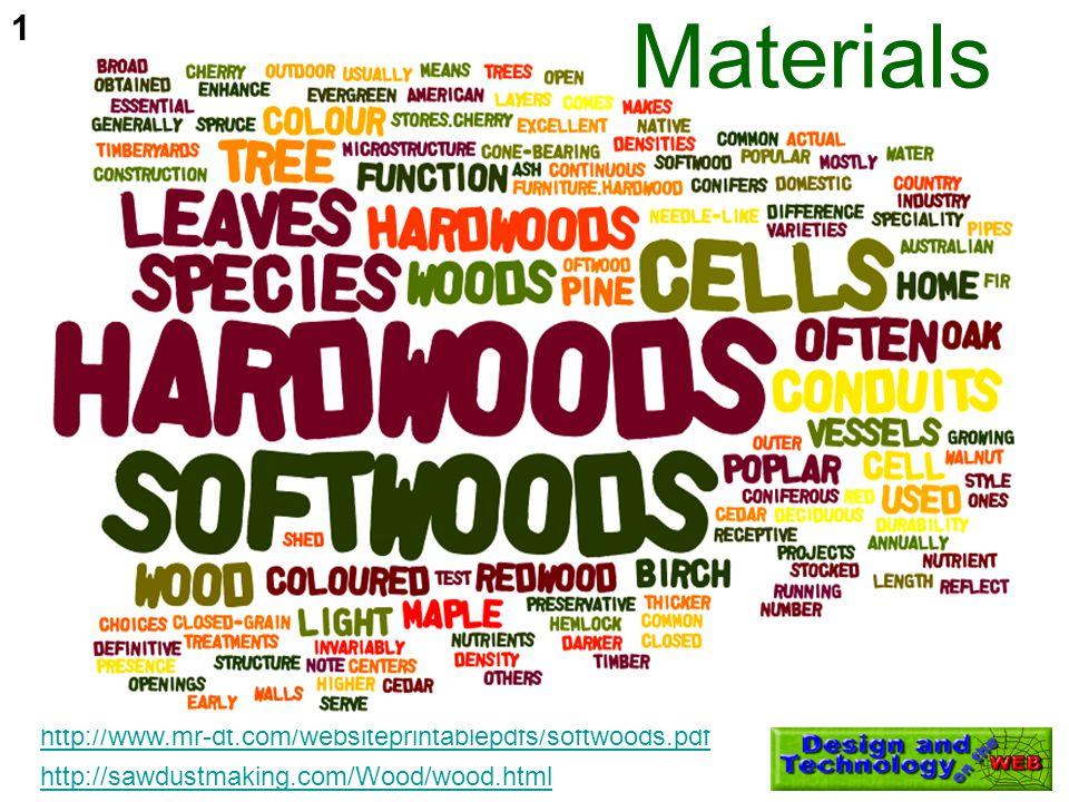 Materials Materials Materials 1 Materials Materials Materials