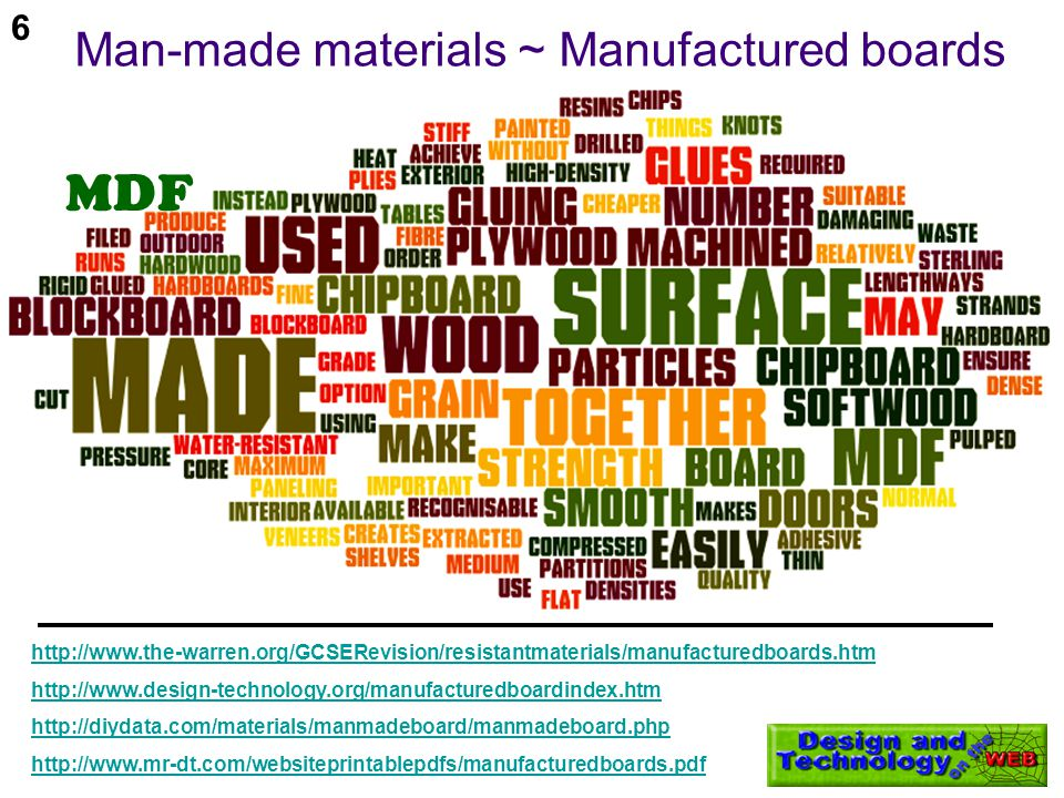 Man-made materials ~ Manufactured boards