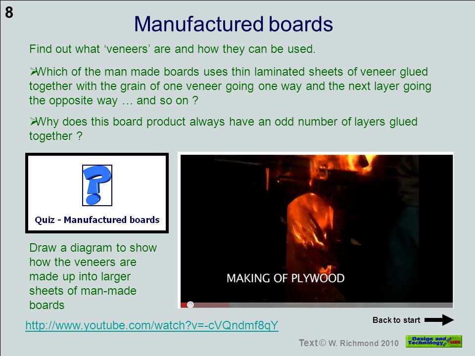 8 Manufactured boards. Find out what 'veneers' are and how they can be used.