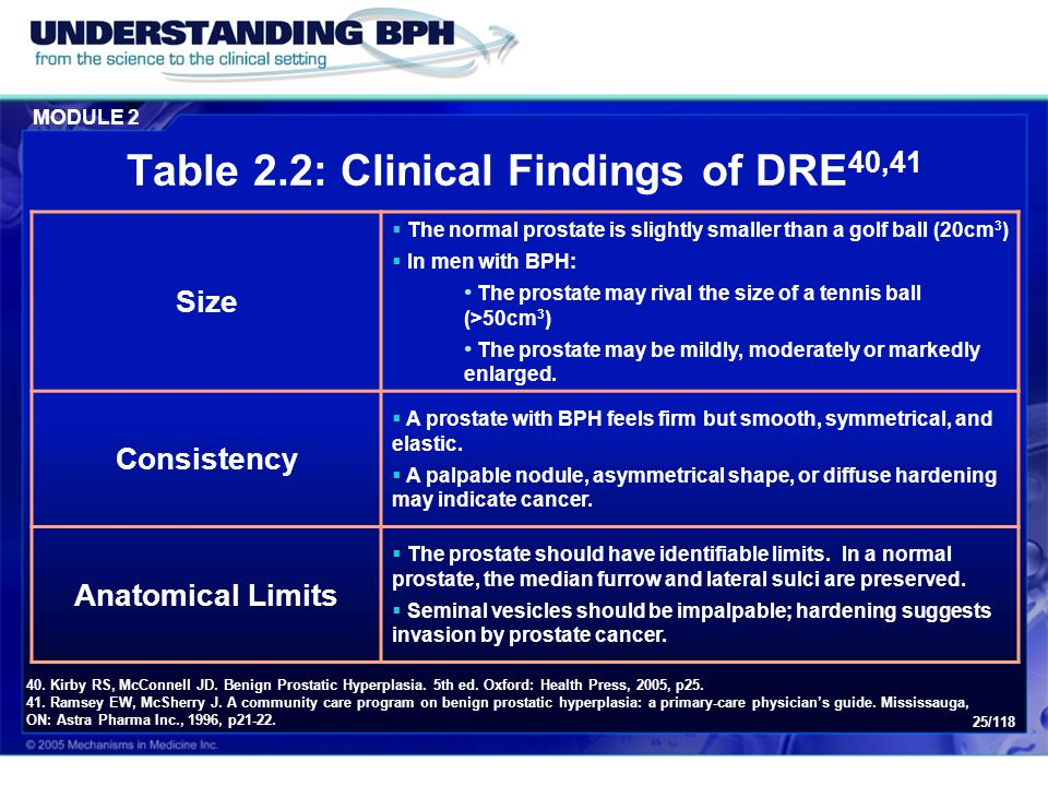 Table 2.2: Clinical Findings of DRE40,41