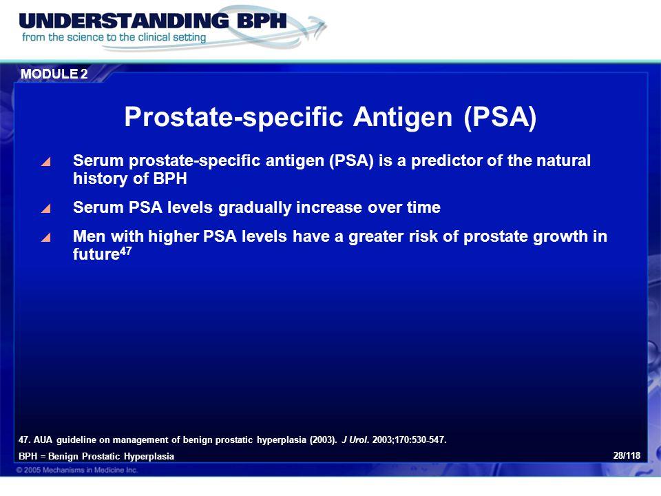 Prostate-specific Antigen (PSA)
