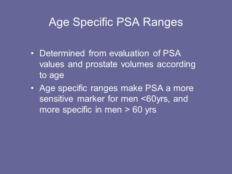 Age Specific PSA Ranges