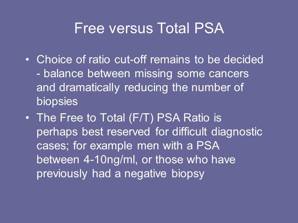 Free versus Total PSA