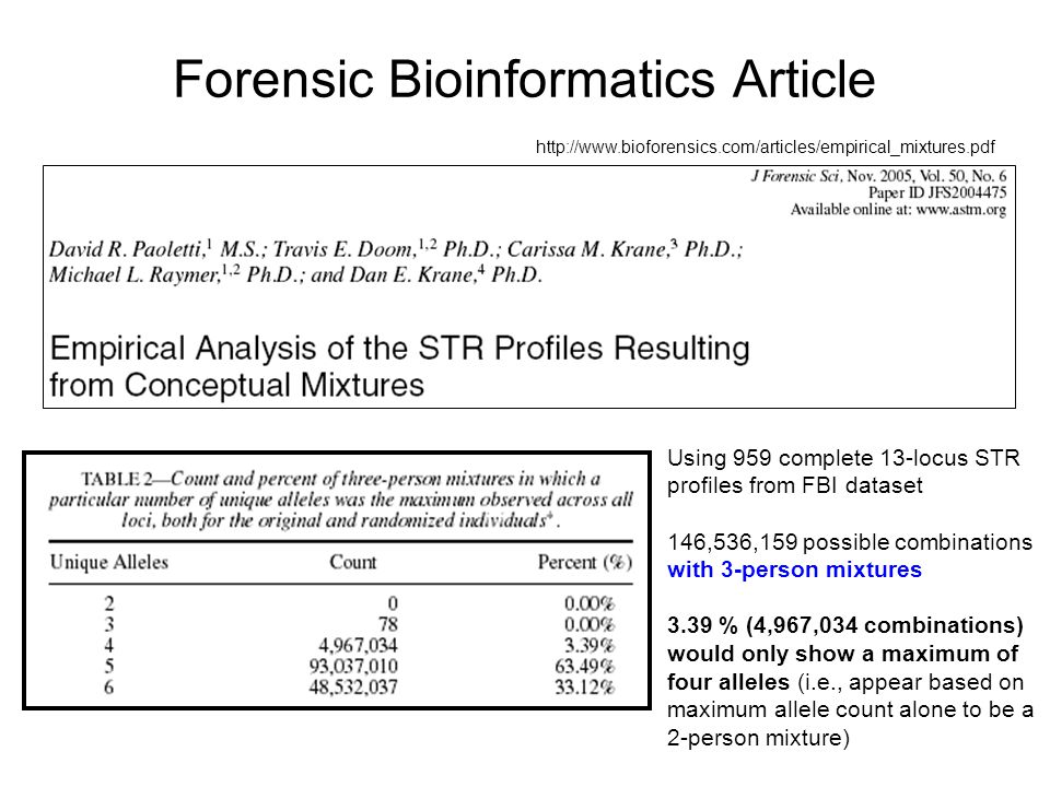 Forensic Bioinformatics Article