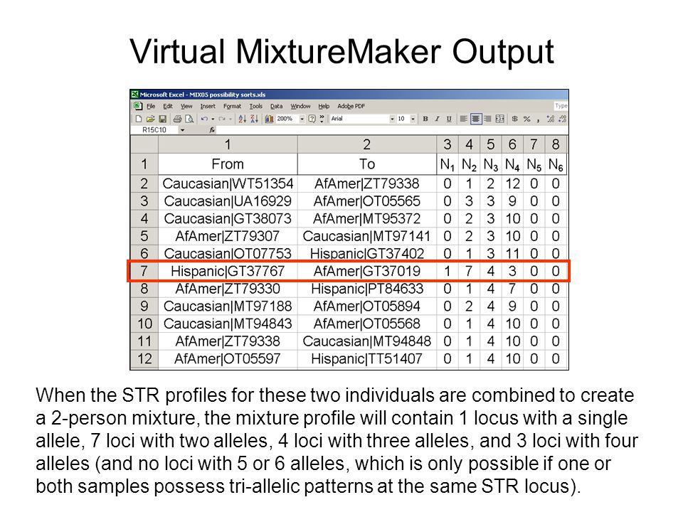 Virtual MixtureMaker Output