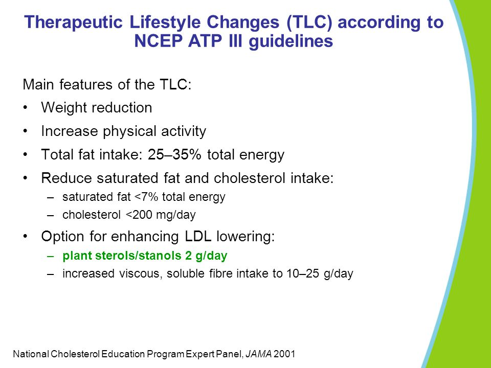 Therapeutic Lifestyle Changes (TLC) according to NCEP ATP III guidelines