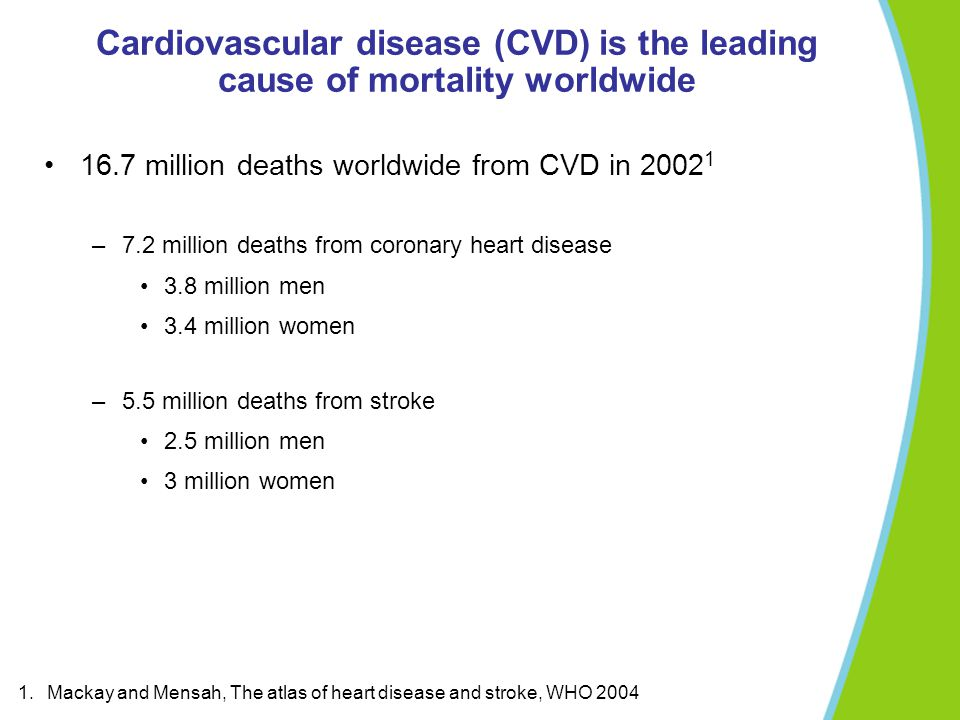 Cardiovascular disease (CVD) is the leading cause of mortality worldwide
