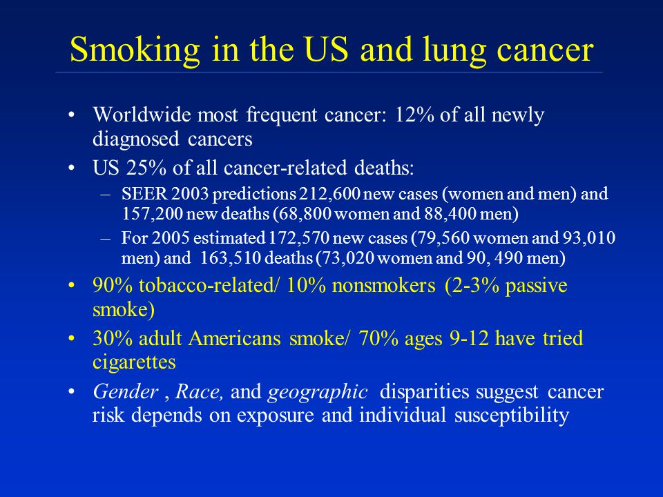 Smoking in the US and lung cancer