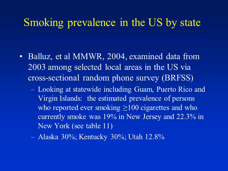 Smoking prevalence in the US by state