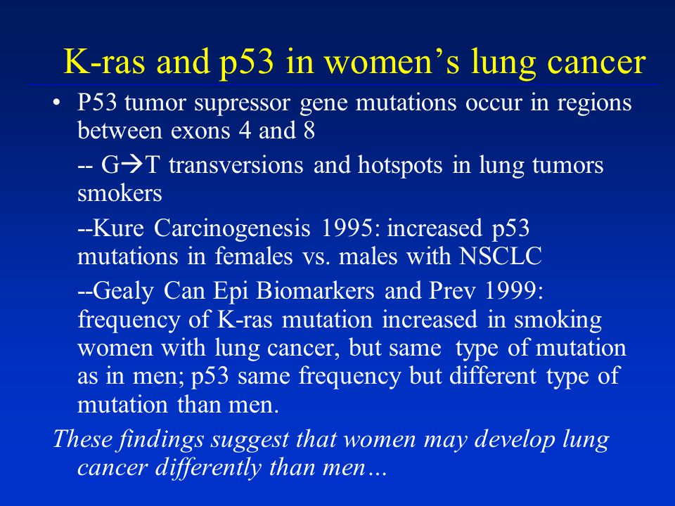 K-ras and p53 in women's lung cancer