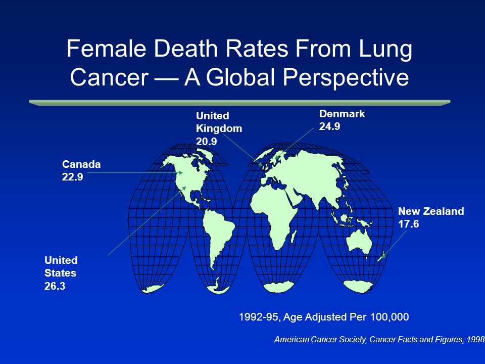 Female Death Rates From Lung Cancer — A Global Perspective