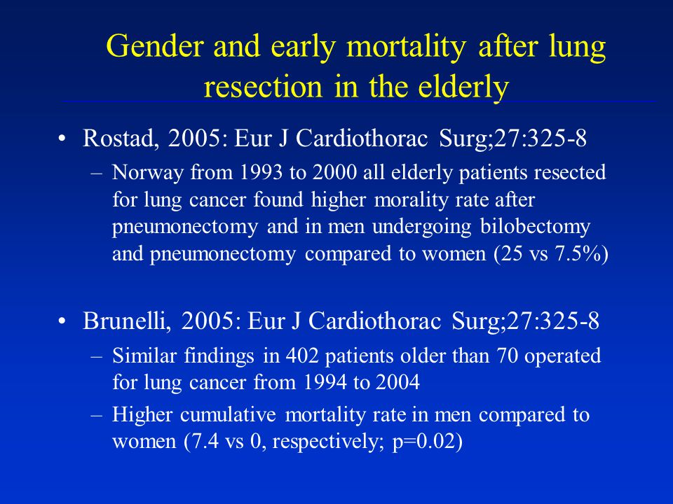 Gender and early mortality after lung resection in the elderly