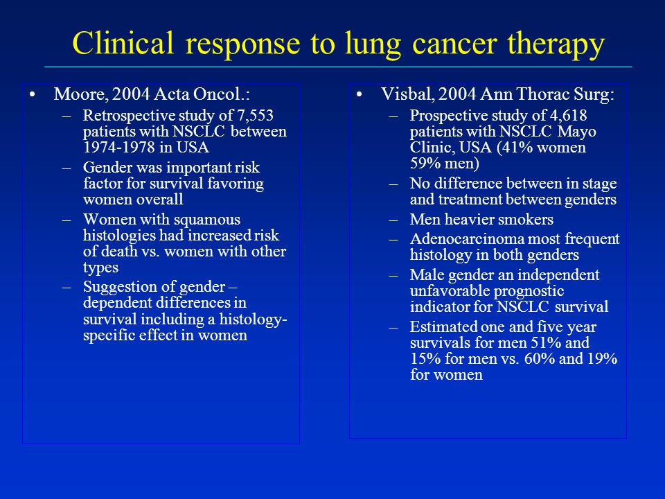 Clinical response to lung cancer therapy