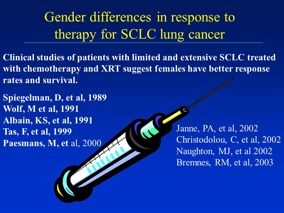 Gender differences in response to therapy for SCLC lung cancer