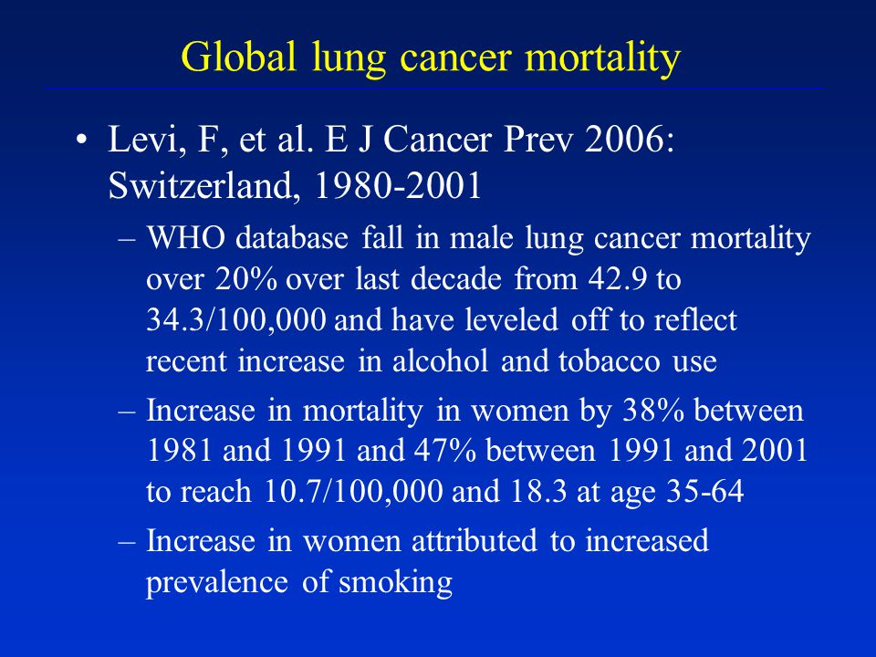 Global lung cancer mortality