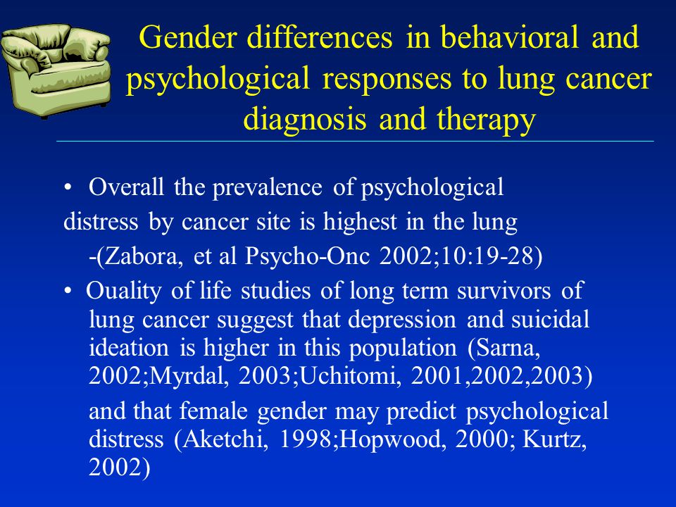 Gender differences in behavioral and psychological responses to lung cancer diagnosis and therapy