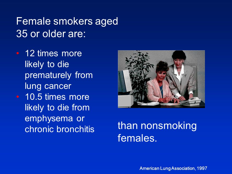 Female smokers aged 35 or older are:
