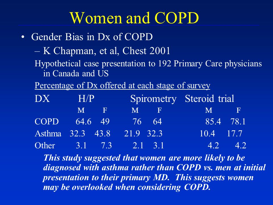 Women and COPD Gender Bias in Dx of COPD K Chapman, et al, Chest 2001