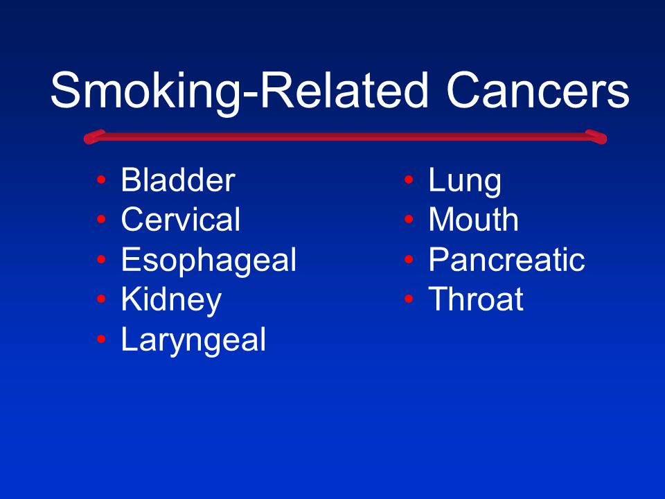 Smoking-Related Cancers