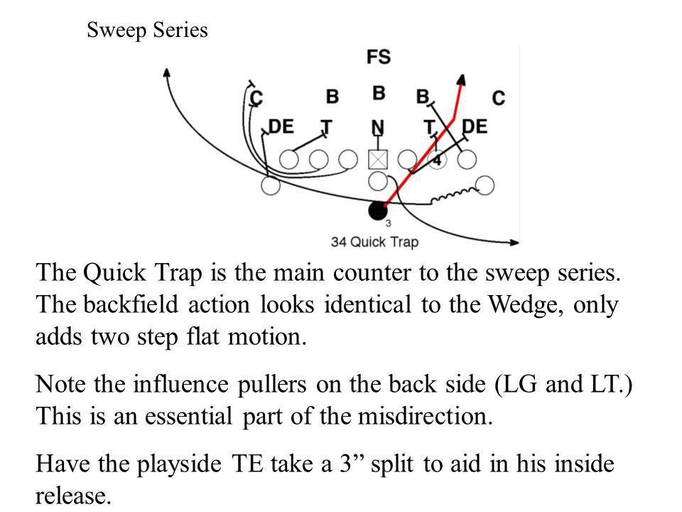 Have the playside TE take a 3 split to aid in his inside release.