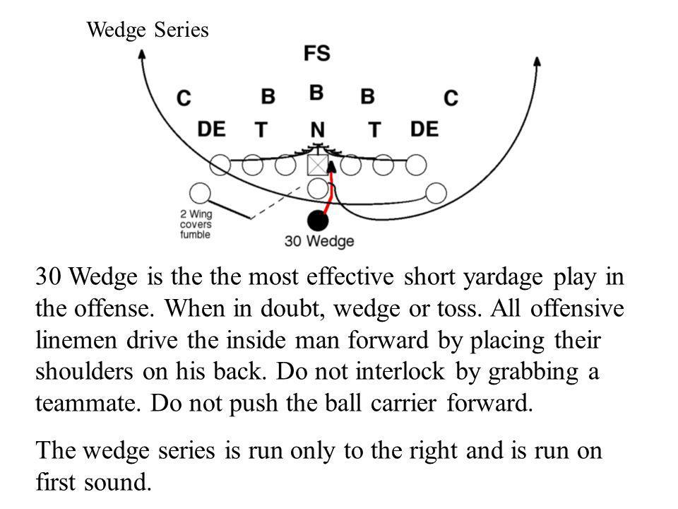 The wedge series is run only to the right and is run on first sound.