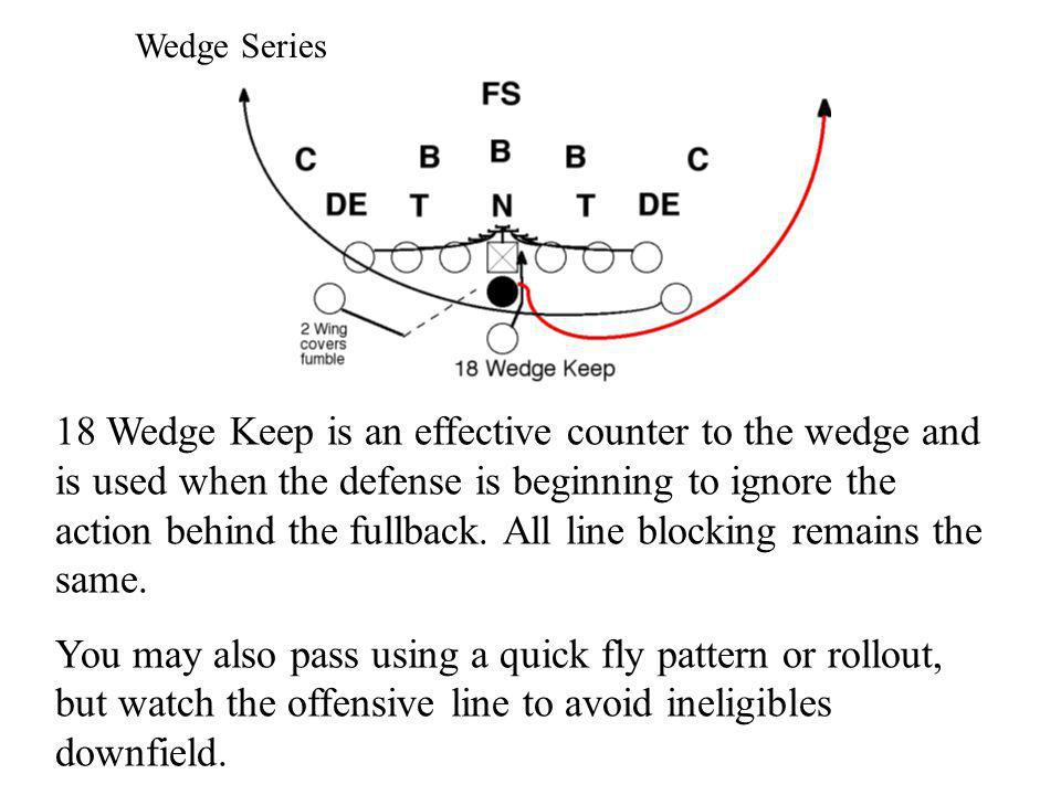 Wedge Series