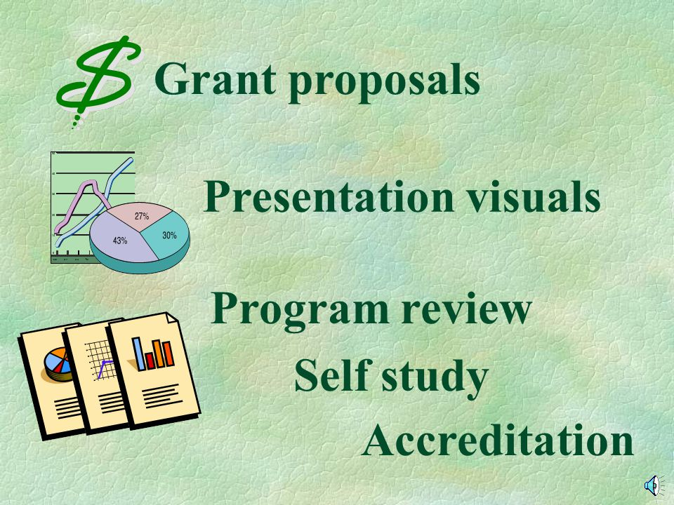 Grant proposals Presentation visuals Program review