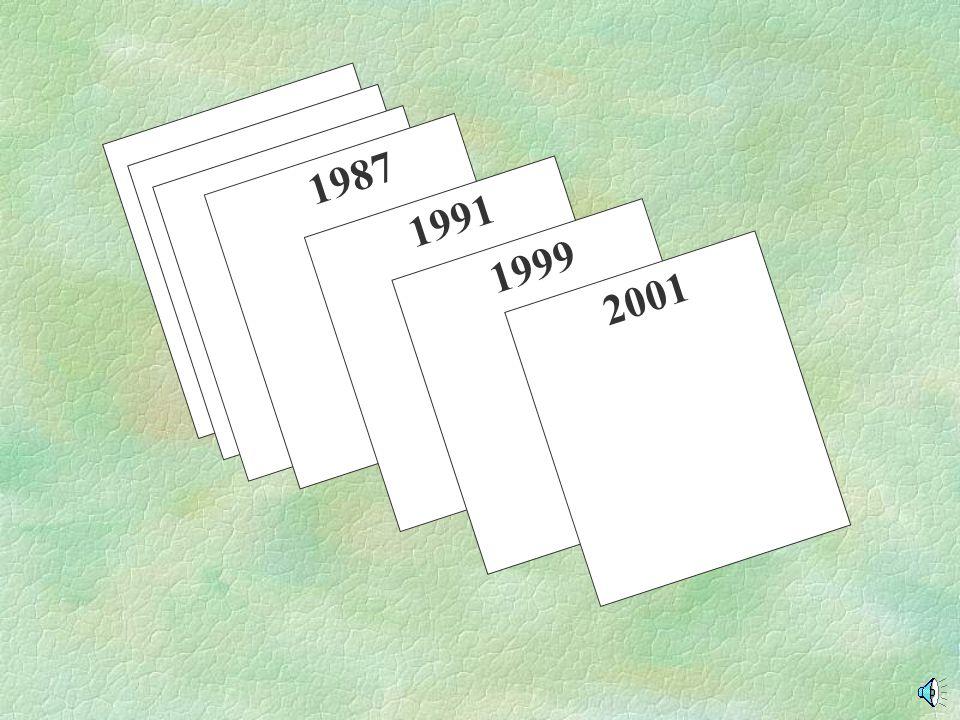 1987 1991. 1999. 2001.