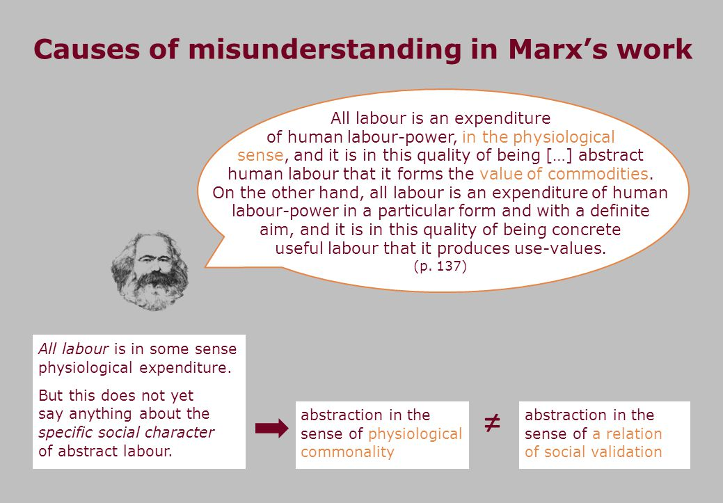 ≠ Causes of misunderstanding in Marx's work
