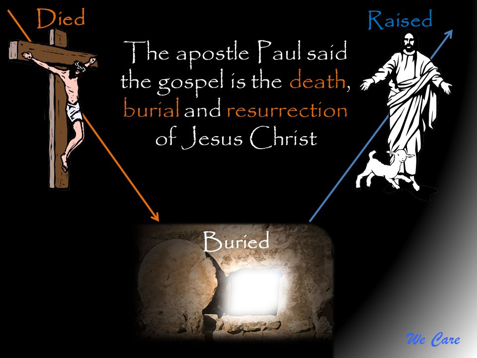 Died Raised. The apostle Paul said the gospel is the death, burial and resurrection of Jesus Christ.
