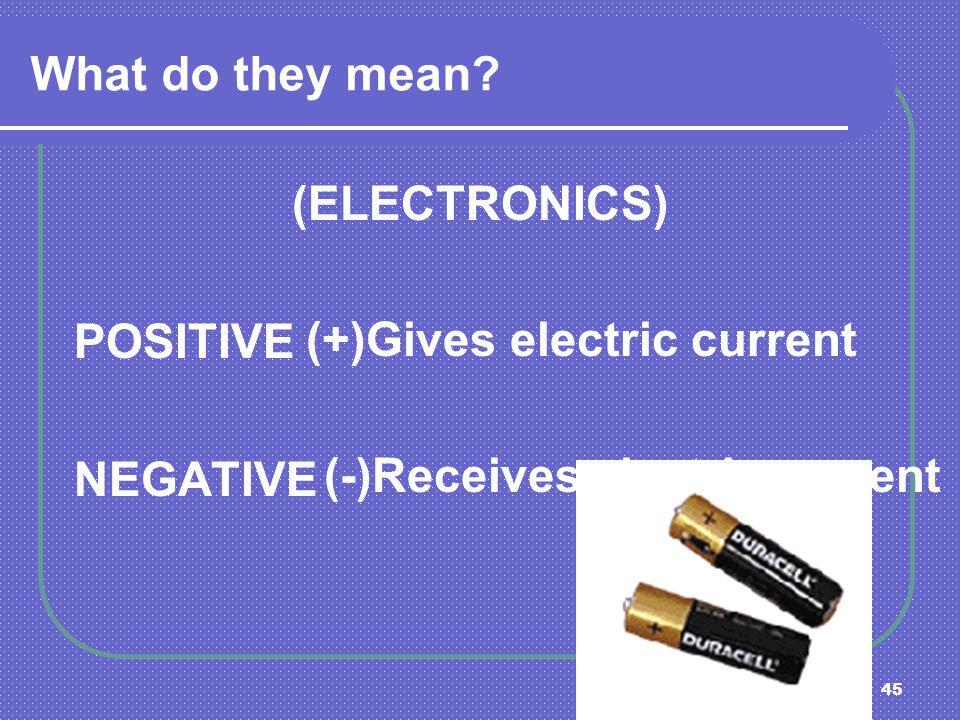 (+)Gives electric current (-)Receives electric current