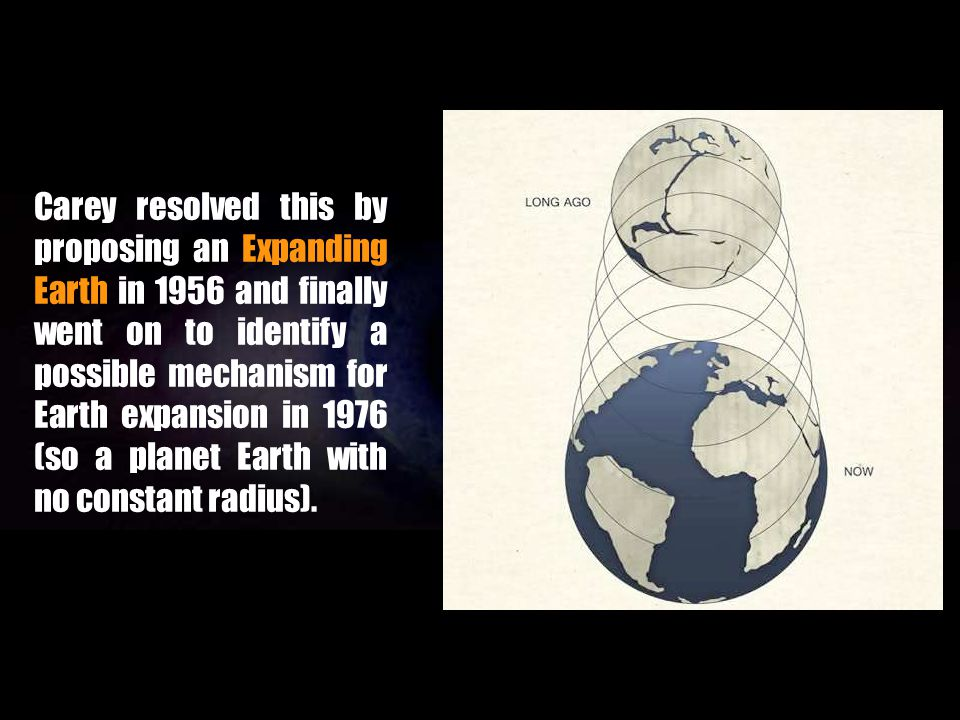 Carey resolved this by proposing an Expanding Earth in 1956 and finally went on to identify a possible mechanism for Earth expansion in 1976 (so a planet Earth with no constant radius).