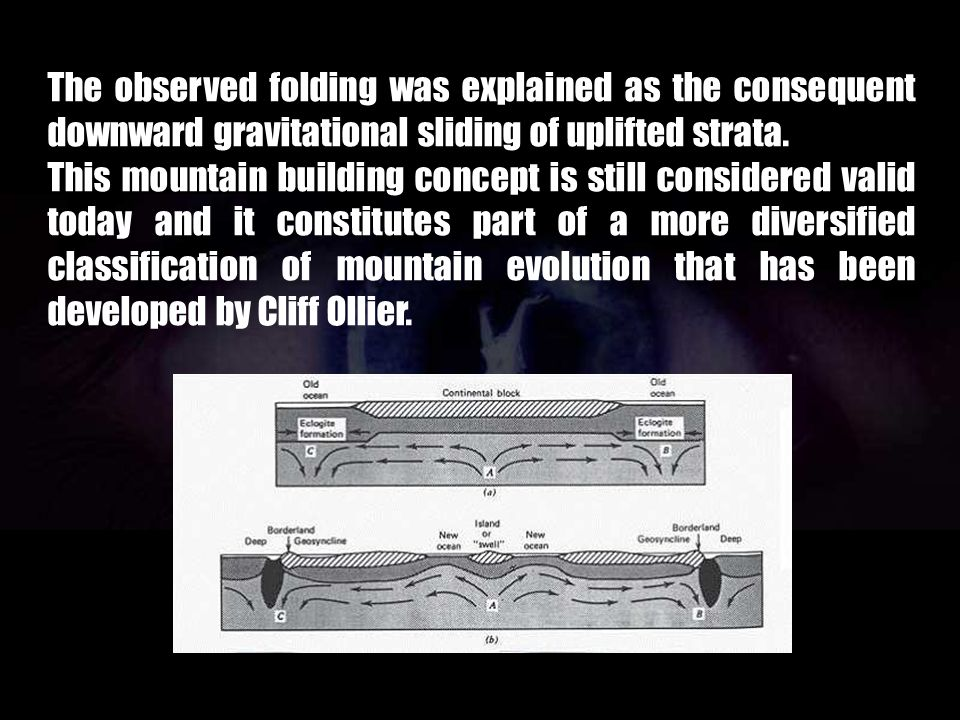 The observed folding was explained as the consequent downward gravitational sliding of uplifted strata.