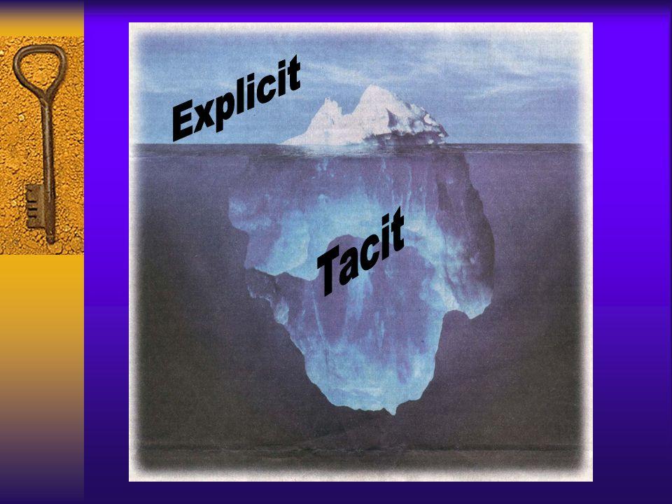 Tacit Explicit