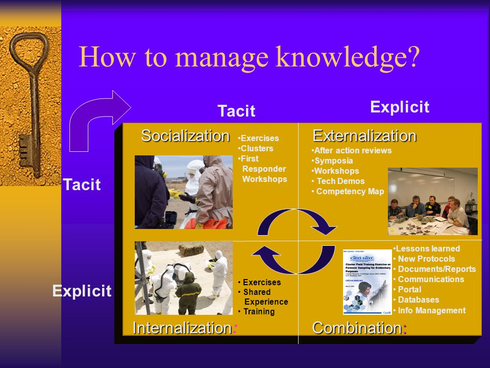 How to manage knowledge
