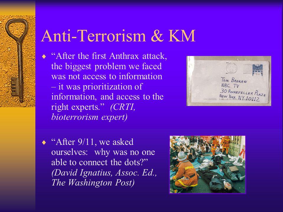 Anti-Terrorism & KM