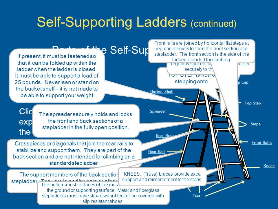 Self-Supporting Ladders (continued)