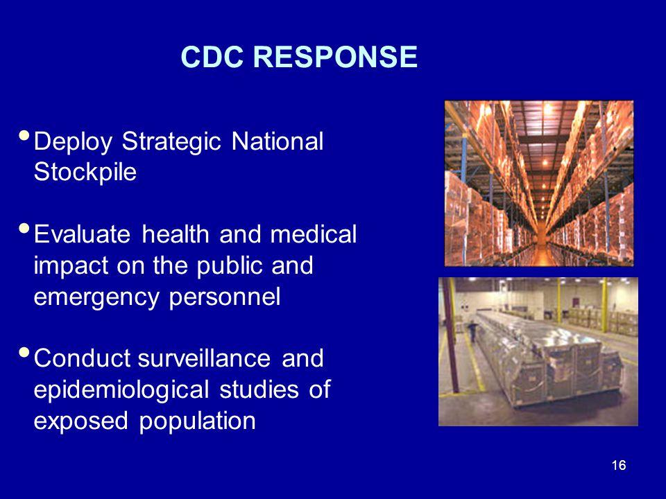 CDC RESPONSE Deploy Strategic National Stockpile