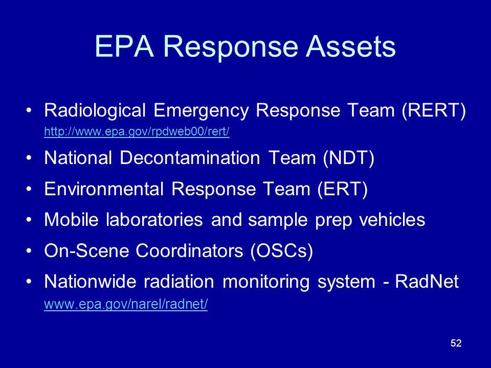 EPA Response Assets Radiological Emergency Response Team (RERT) http://www.epa.gov/rpdweb00/rert/ National Decontamination Team (NDT)