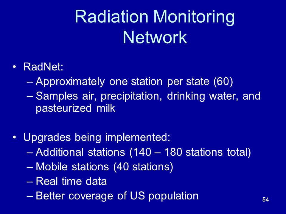 Radiation Monitoring Network