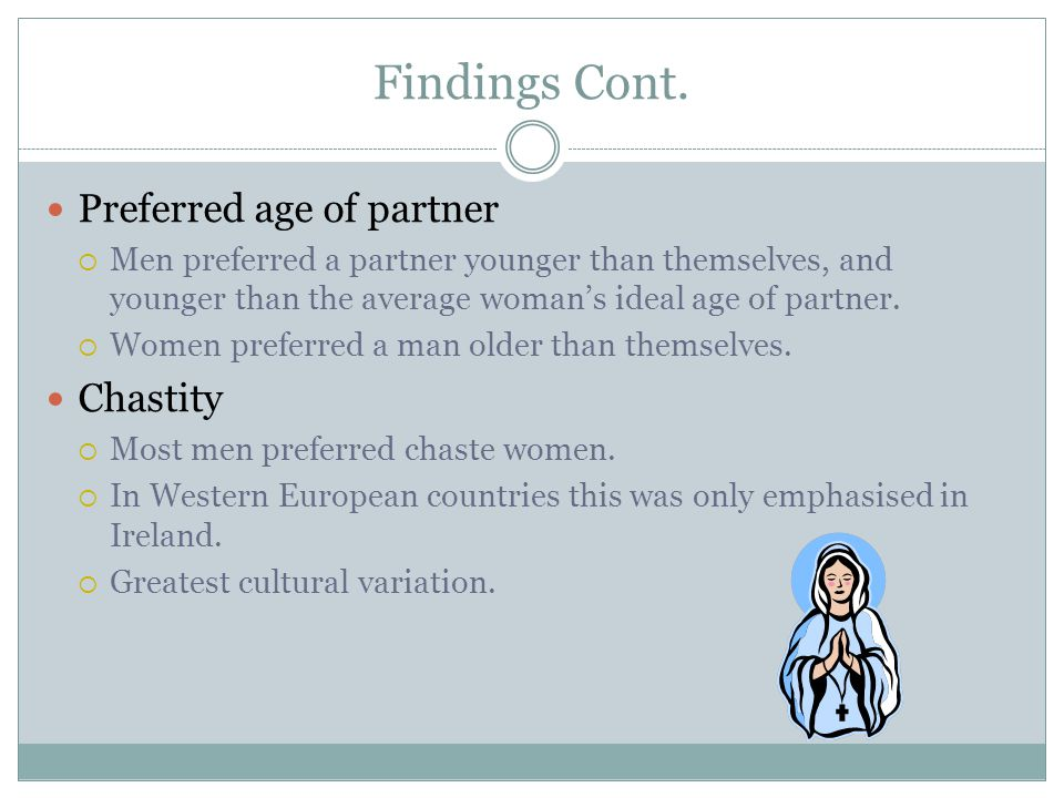 Findings Cont. Preferred age of partner Chastity