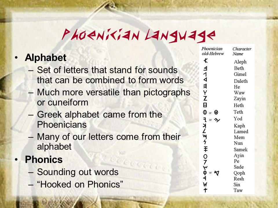 Phoenician Language Alphabet Phonics