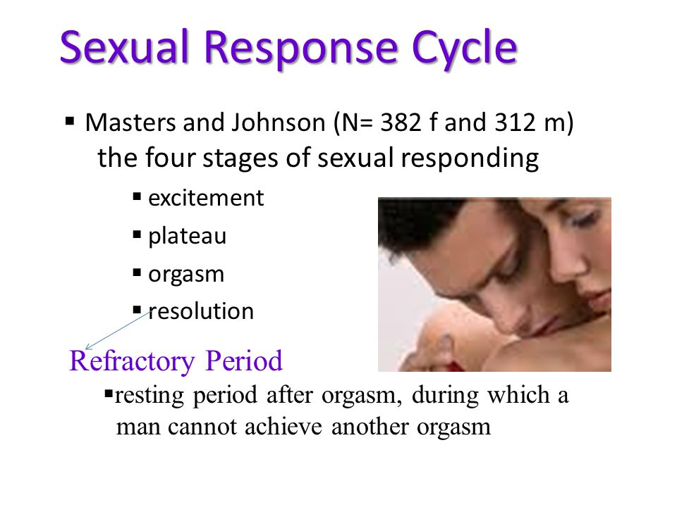 Sexual Response Cycle Refractory Period