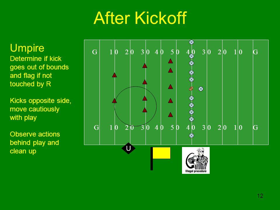 After Kickoff Umpire G 1 0 2 0 3 0 4 0 5 0 4 0 3 0 2 0 1 0 G