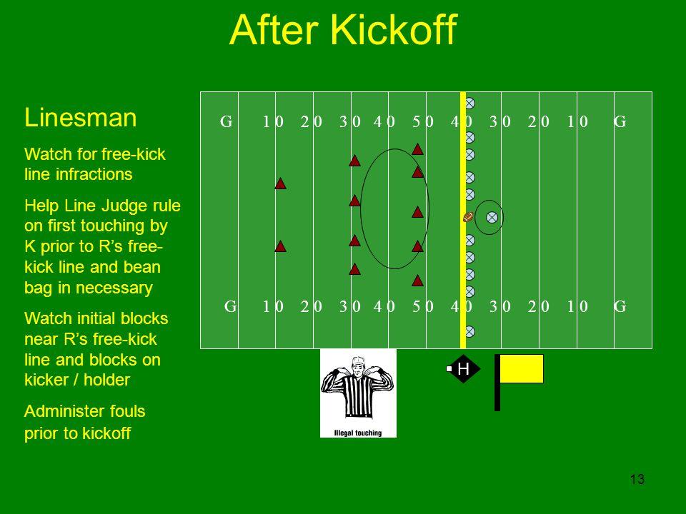 After Kickoff Linesman G 1 0 2 0 3 0 4 0 5 0 4 0 3 0 2 0 1 0 G