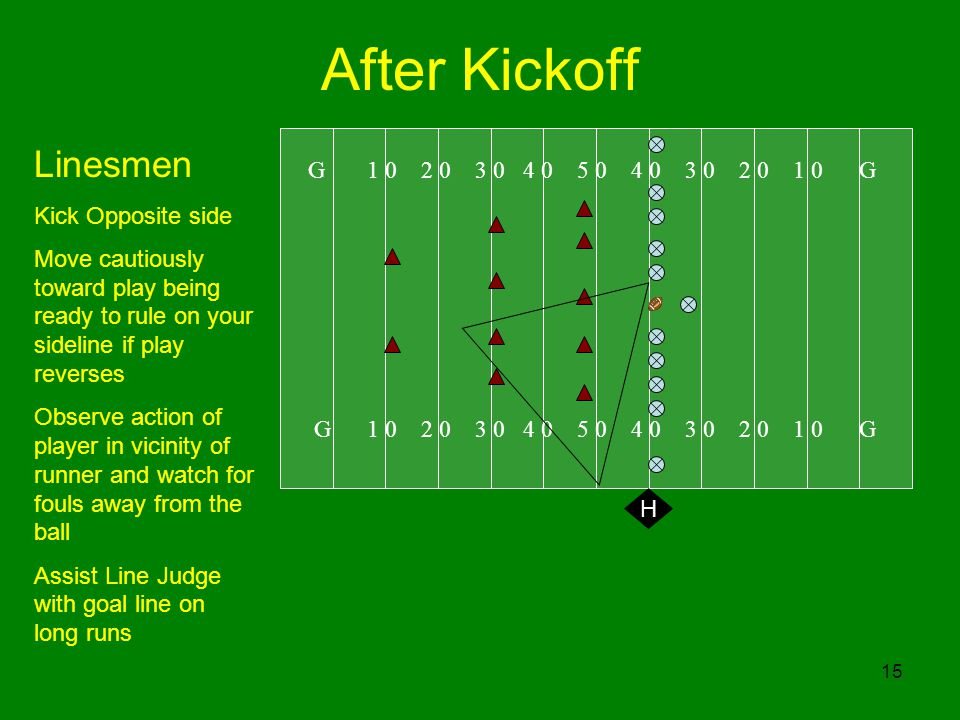 After Kickoff Linesmen G G